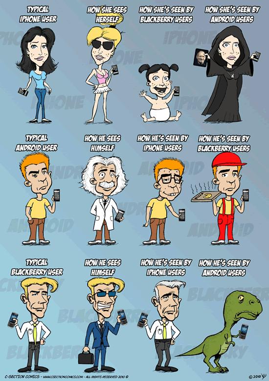 caracteristicas-usuarios-smartphone