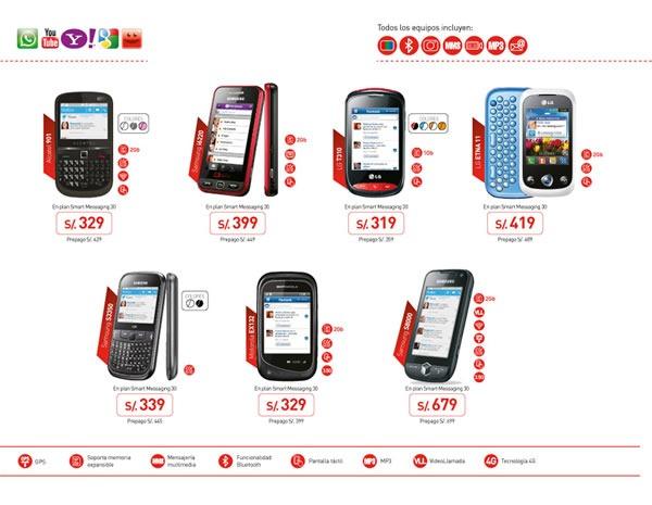 Como localizar un numero de celular guatemala