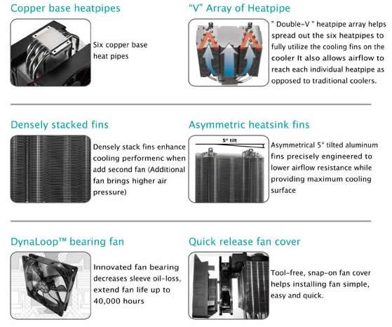 cooler-master-v6gt-caracteristicas