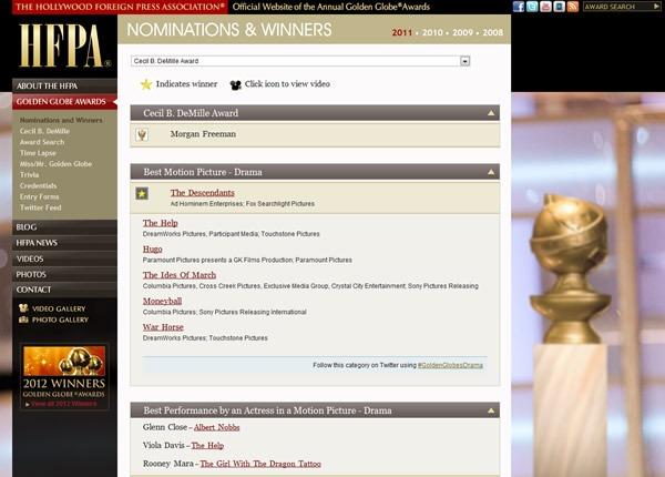 ganadores-golden-globes-2012