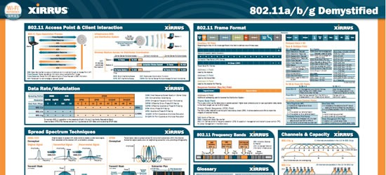 guia-wifi-referencia-tecnica-posters-gratis-02