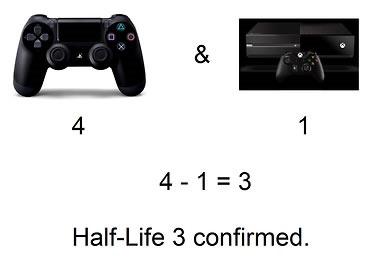 half-life 3 realmente confirmado meme