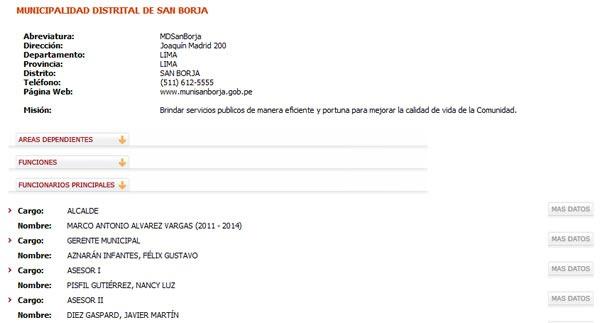 municipalidades-del-peru-paginas-web-datos-importantes-datos-de-municipalidad