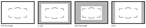 nikon-d800-formato-fotografia-fx-dx