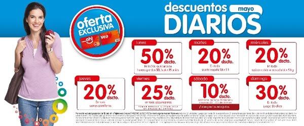 plaza-vea-descuentos-diarios-mayo-2013