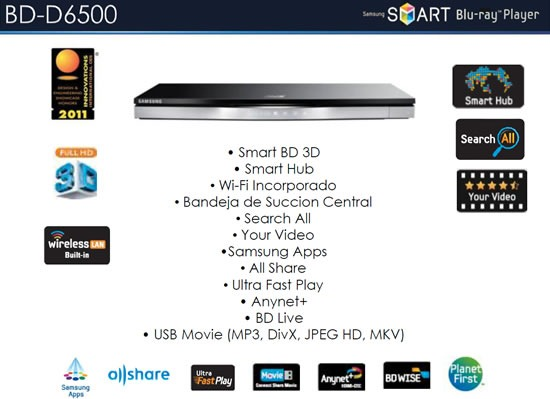 samsung-smart-blu-ray-bd-d6500