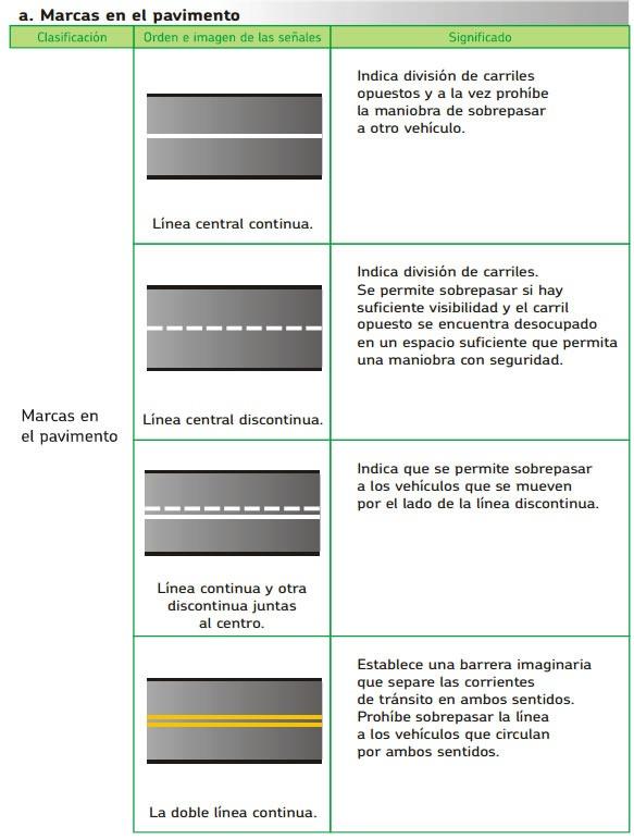 senales-de-transito-horizontales-marcas-en-el-pavimento