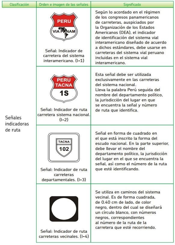 senales-de-transito-informativas