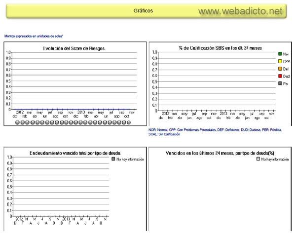sentinel consulta gratis deudas por internet reporte crediticio 7