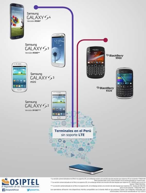 smartphone en el peru sin soporte lte